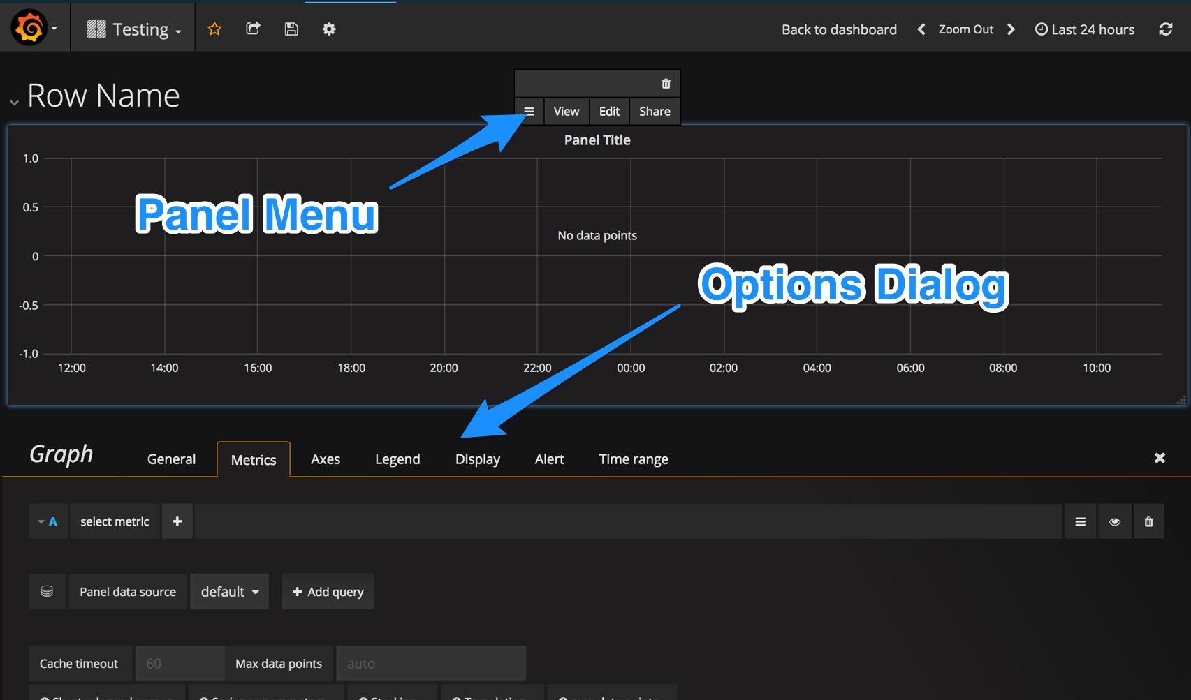 Visualising Serverless Metrics With Grafana Dashboards - James Thomas